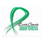 Liver Cancer Awareness Grunge Ribbon Postcard