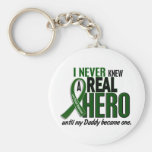 Liver Cancer NEVER KNEW A HERO 2 Daddy Basic Round Button Key Ring