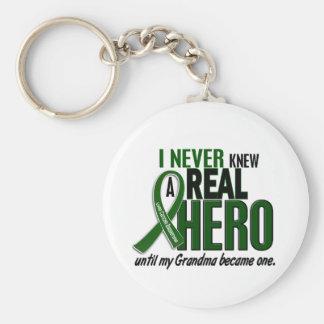 Liver Cancer NEVER KNEW A HERO 2 Grandma Key Chains