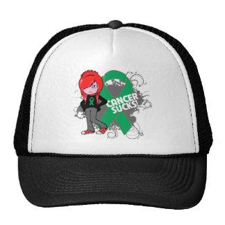 Liver Cancer Sucks Hats