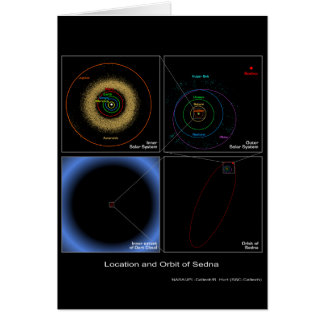 Location and Orbit of Sedna - NASA Greeting Card