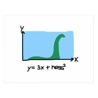 Loch Ness Maths Postcard