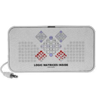 Logic Matrices Inside (Boolean Logic) Laptop Speakers