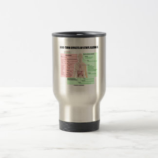 Long-Term Effects Of Ethyl Alcohol (Physiology) 15 Oz Stainless Steel Travel Mug