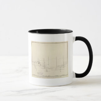 Longitudinal Vertical Projection III Comstock Lode Mug