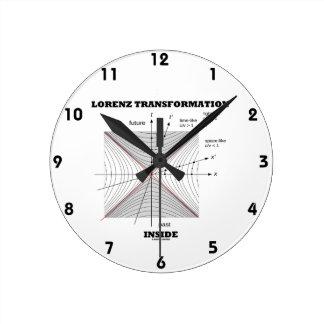 Lorenz Transformation Inside Physics Round Clock