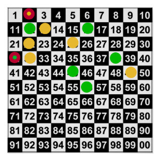 Lottery Predictions Game- Lottery Roulette 3 30 12 Print