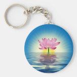 Lotus Reflection Basic Round Button Key Ring