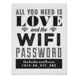 Love and the WiFi Password Guest Room Art Poster