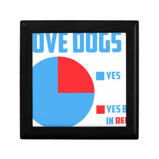 Love dogs gift box