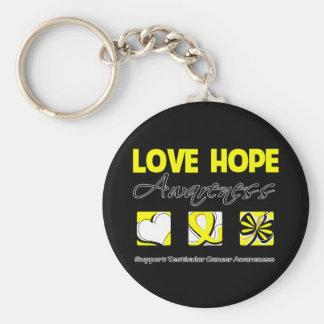 Love Hope Awareness Testicular Cancer Basic Round Button Key Ring