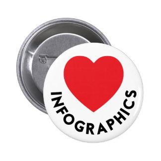 Love Infographics Pin