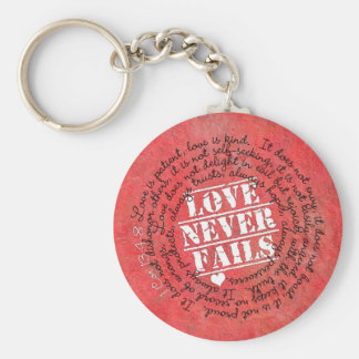 Love Never Fails Bible Verse 1 Corinthians 13:4-8 Basic Round Button Key Ring