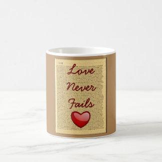 Love Never Fails - coffee cup Basic White Mug