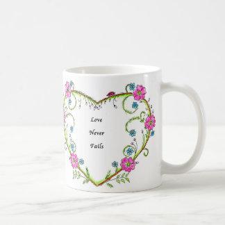 Love Never Fails Mug
