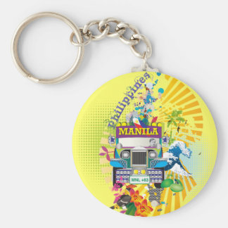 Love, Philippines Key Ring