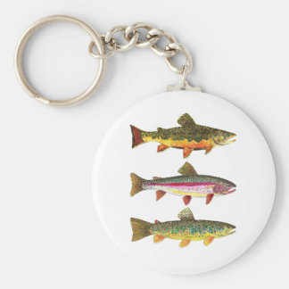 Love Trout? Perfect Angler Ichthyology Gift Basic Round Button Key Ring