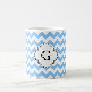 Lt Blue Wht Chevron Zigzag Wht Quatrefoil Monogram Coffee Mug