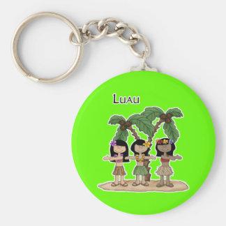Luau Trio Basic Round Button Key Ring