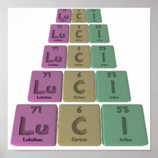 Luci as Lutetium Carbon Iodine Print