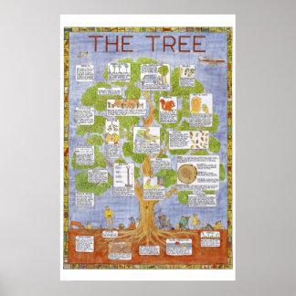 lulu tree poster