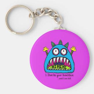 Lunchbox Monster Keychain