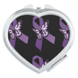Lupus Warrior Travel Mirrors
