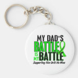 Lymphoma My Battle Too 1 Dad Key Chain