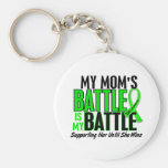 Lymphoma My Battle Too 1 Mum Key Chain
