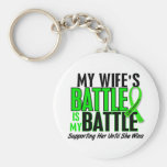 Lymphoma My Battle Too 1 Wife Key Chains