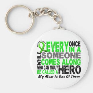 Lymphoma Non-Hodgkins HERO COMES ALONG 1 Mom Basic Round Button Key Ring