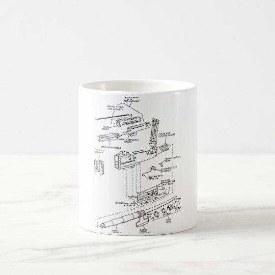 M2HB diagram Coffee Mug