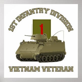 M-113 ACAV Vietnam Poster