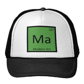 Ma - Modern Art Chemistry Periodic Table Symbol Mesh Hat