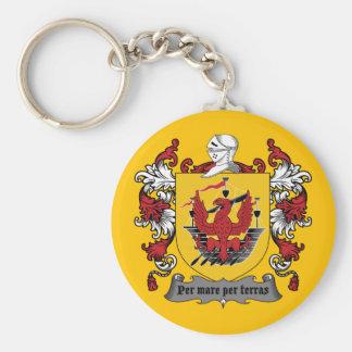 MacDonald Key Chain