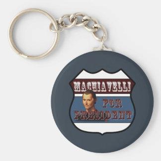 Machiavelli Key Chains