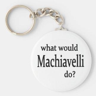 Machiavelli Keychain