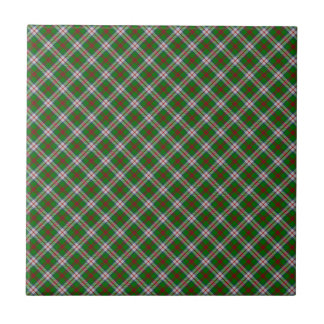 MacIntosh Clan Tartan Scottish Designed Print Small Square Tile
