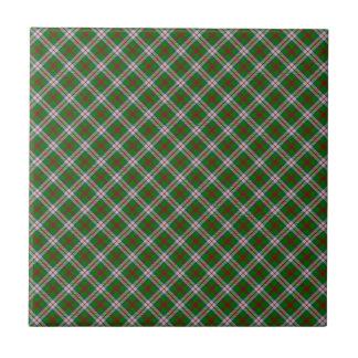 MacIntosh Clan Tartan Scottish Designed Print Tile