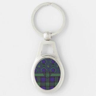Mackay clan Plaid Scottish tartan Key Chains