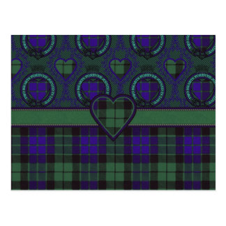 Mackay Scottish Tartan Postcard