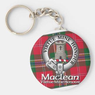 Maclean Clan Basic Round Button Key Ring