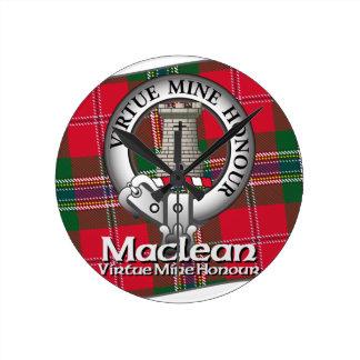 Maclean Clan Round Clock