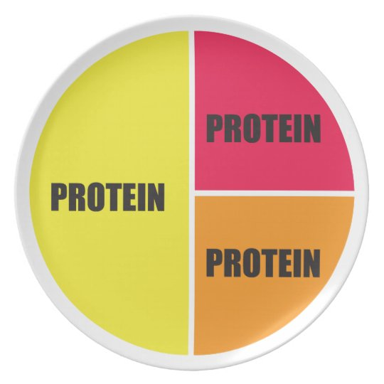 Macronutrients - All Protein Plate