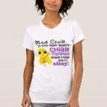Mad Chick 2 Sissy Chiari Malformation