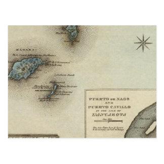 Madeira Ids Postcard