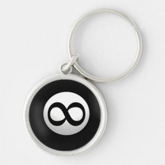 Magic Infinity Ball Premium Keychain