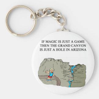 MAGIC mtg game player Basic Round Button Key Ring