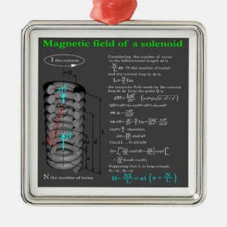 Magnet field of solenoid Silver-Colored square decoration