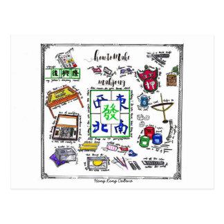Mahjong Tool Postcard